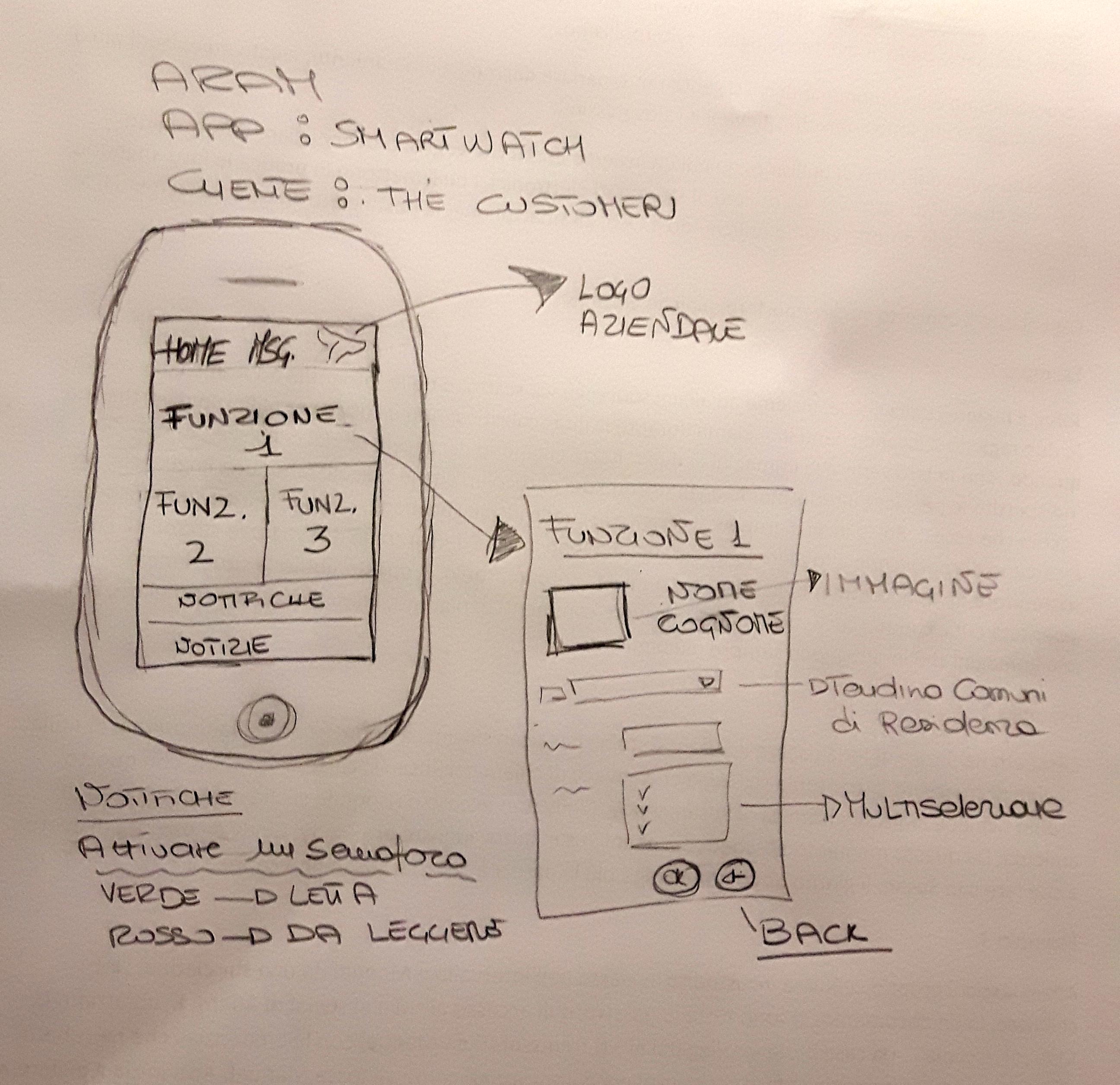 sviluppo app mobile milano
